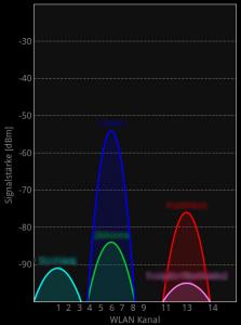 wifi-analyzer